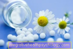 Homeopathy for high blood pressure