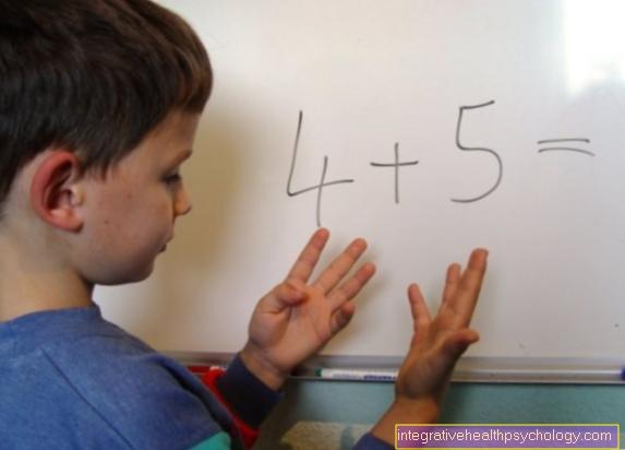 Συμπτώματα αδυναμίας στην αριθμητική